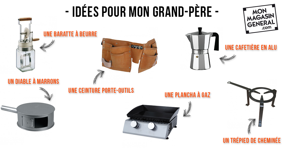 Idées de cadeau de noel grand père mon magasin general   Le Blog