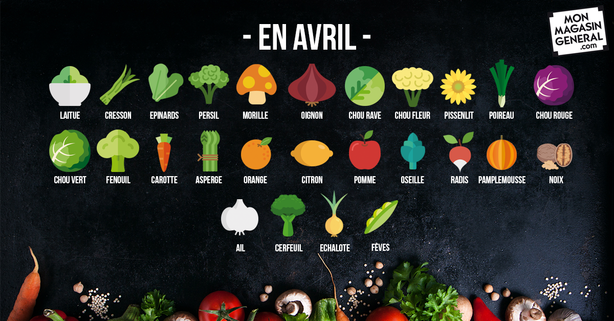 avril fruits de saison