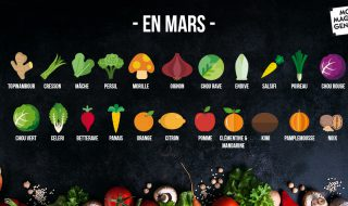 Légumes et fruits de saison en mars