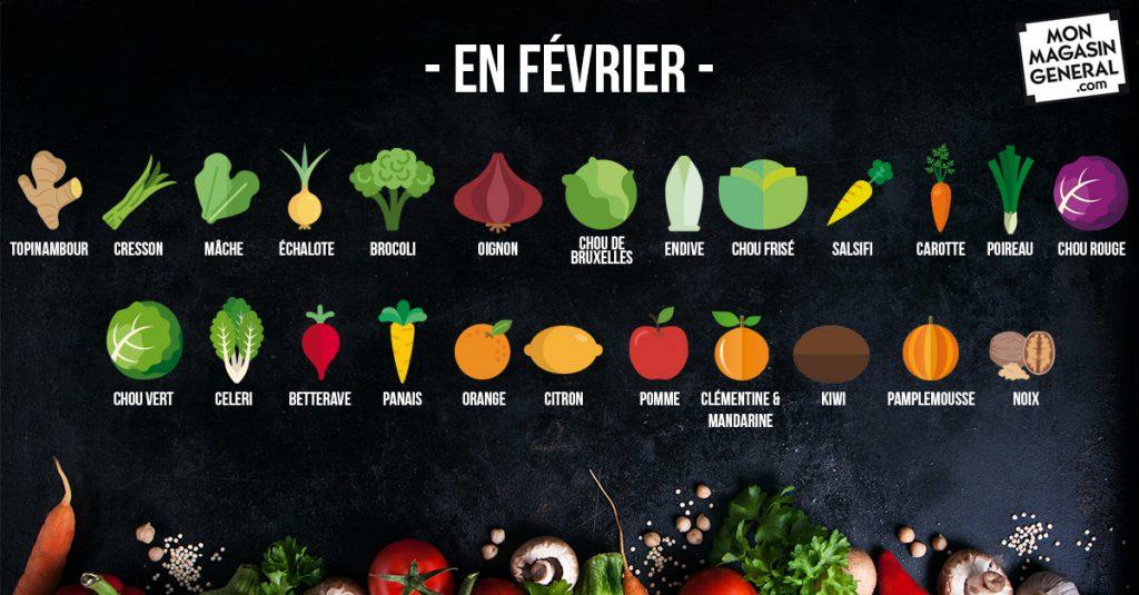 Légumes de saison - février - Mon magasin général
