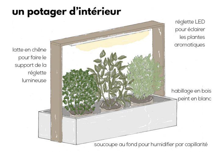 Fabriquer un potager d'intérieur avec LED - Be Frenchie